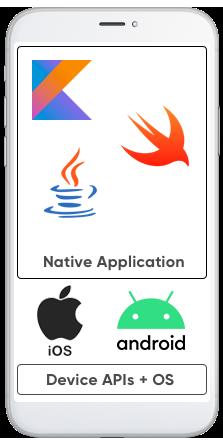 Native-Application-Development-by-NovaTechZone-software-company