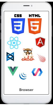 Web Application Development by NovaTechZone Software Company