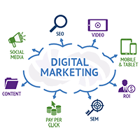 best digital marketing solutions from NovaTechZone